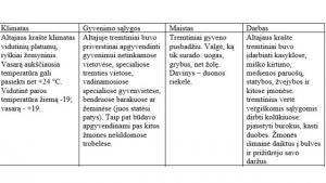 Tremtis1