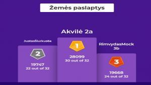 2021-03-22 Viktorina ŽEMĖS PASLAPTYS. Jaunieji gamtininkai 1–8 klasėse