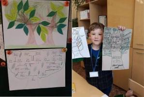 2021-04-28 Giminės medis. Pasaulio pažinimas.